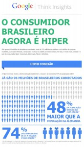 consumidor-brasileiro-hiper_01_articles