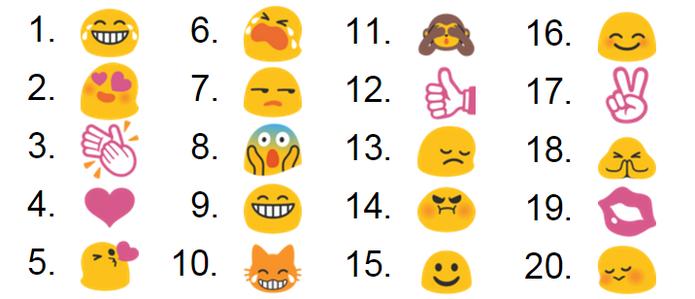 Emoji Brasil